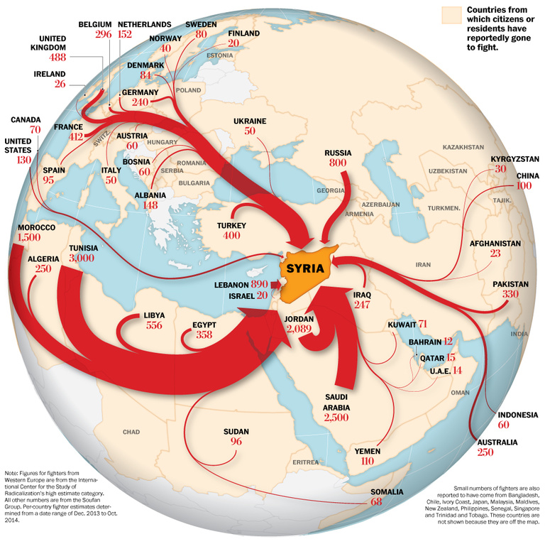 Flow of Foreign Fighters to Syria