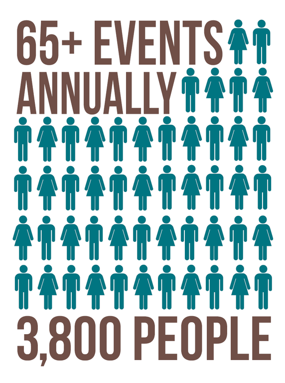 Events infographic