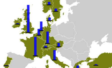 Map of Cold War–era Europe showing countries that received Marshall Plan aid. The blue columns show the relative amount of total aid per state.