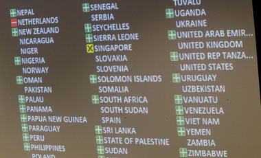 A detail of the video board at the UN showing the votes in favor, against and the abstention after a vote to adopt the Treaty on the Prohibition of Nuclear Weapons (AP Photo/Mary Altaffer).