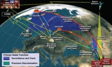 Ballistic Missile Defense System (BMDS) in Europe (Czech Republic and Poland)