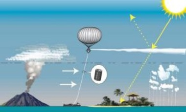 The SPICE project investigates the feasibility of 1 so-called geoengineering technique: releasing small particles into the stratosphere, which then reflect a few % of incoming solar radiation, with the effect of cooling the Earth with relative speed.