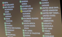 A video board shows the results of the vote on the Prohibition Treaty at the UN on July 7, 2017.