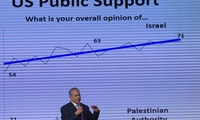 Israeli Prime Minister Benjamin Netanyahu speaks during a Jerusalem Post diplomatic conference in Jerusalem